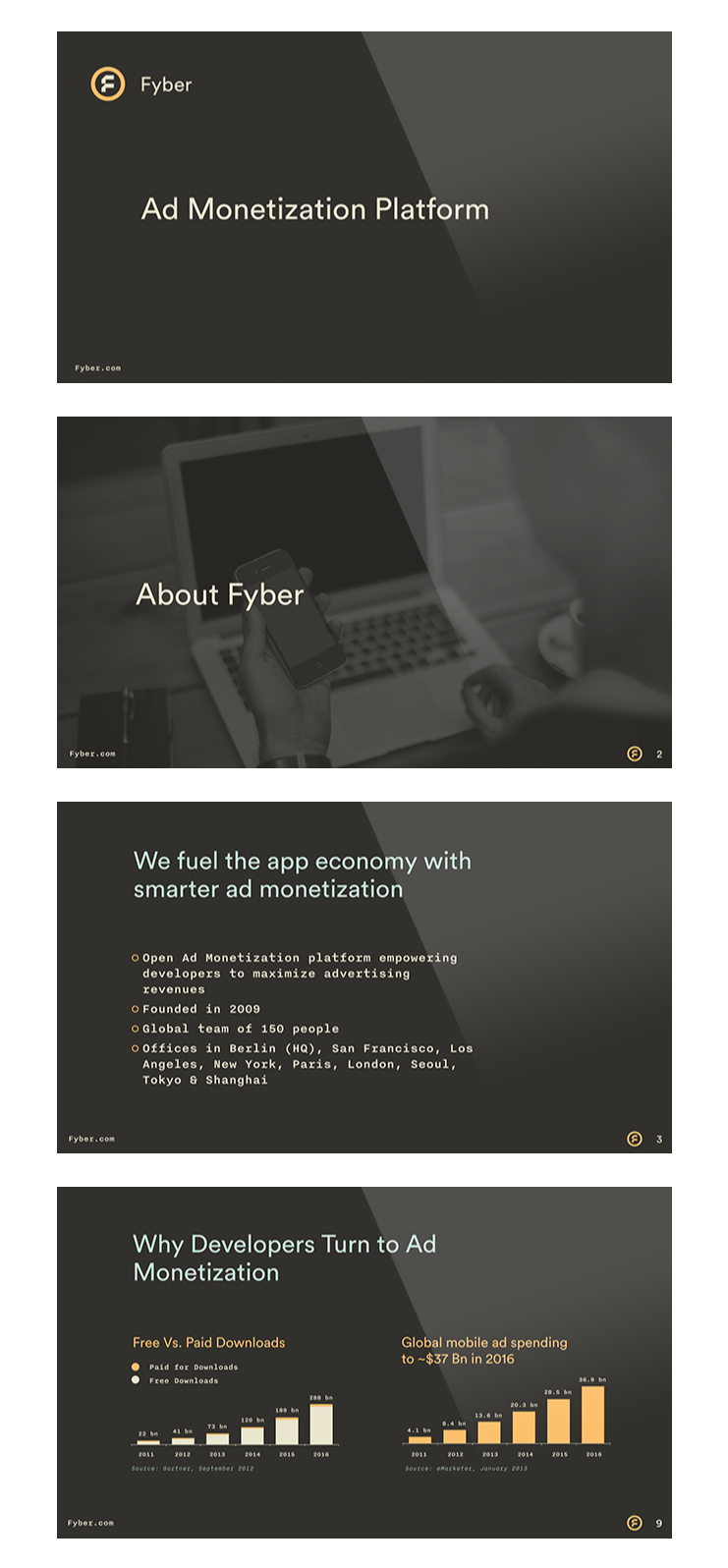 Slide deck for Fyber by Fuzzco