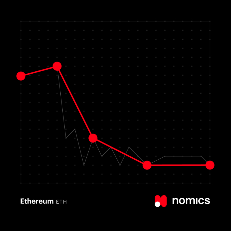 Nomics_Down